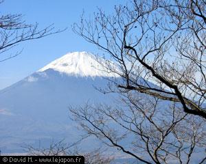 Fujisan Mont Fuji